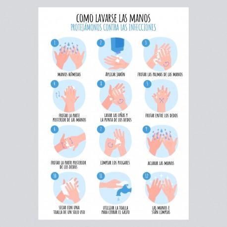 Cartel Lavado de manos